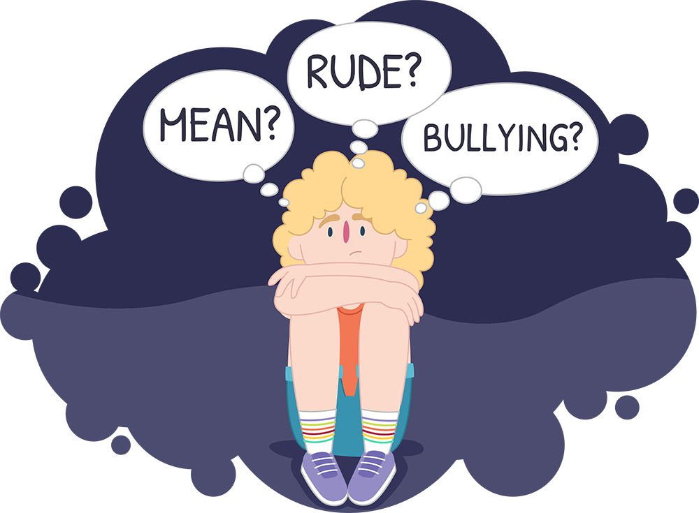 Uncertain young person surrounded by the words Mean, Rude, Bullying